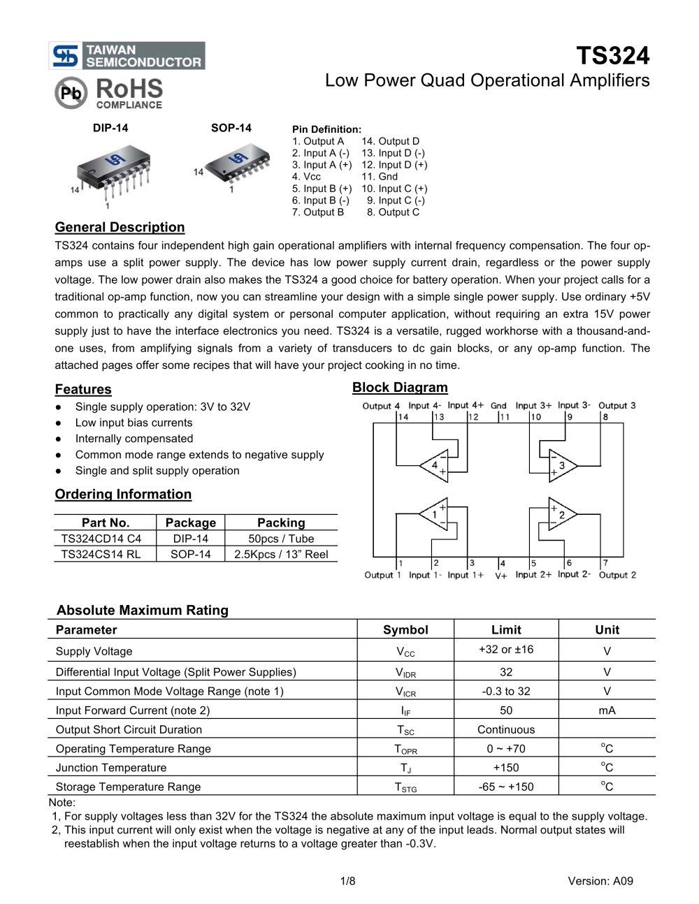 Operational Amplifiers Pdf