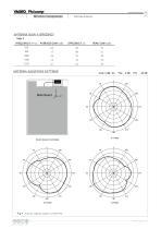 ANTX100P001BWPEN3 - 6