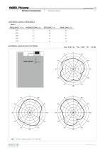 ANTX150P001BWPEN3 - 10
