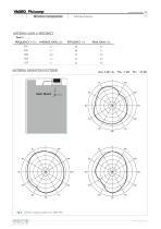 ANTX150P001BWPEN3 - 8
