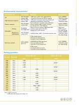 Current Sensing Chip Resistors - 13