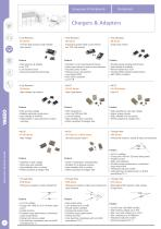 Electronic Components for Computers & Peripherals Applications - 10