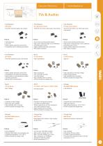 ElectronicComponents for Consumer Electronics - 11
