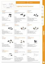 ElectronicComponents for Consumer Electronics - 7