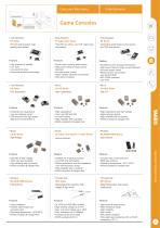 ElectronicComponents for Consumer Electronics - 9