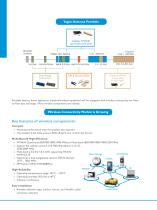Wireless Components - 3