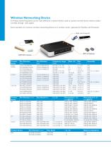 Wireless Components - 5