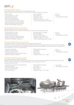 special lubricants & maintenance products food industry - 3