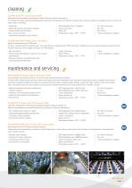 special lubricants & maintenance products food industry - 7