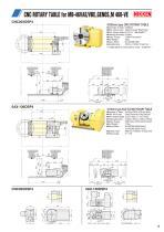 CNC ROTARY TABLES FOR OKUMA - 3