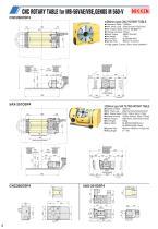 CNC ROTARY TABLES FOR OKUMA - 4