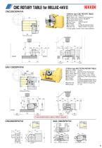 CNC ROTARY TABLES FOR OKUMA - 5
