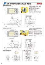 CNC ROTARY TABLES FOR OKUMA - 6