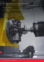 DOOSAN MACHINE ENHANCEMENTS - 6