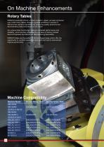 OKUMA MACHINE ENHANCEMENTS - 4