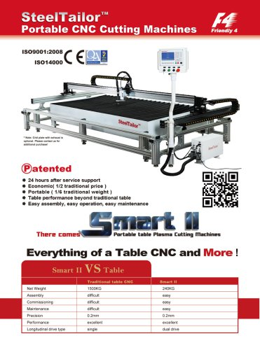 SteelTailor- Smart ⅡPortable plasma cutting machines with QR Code