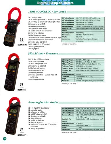 Digital Clamp Meter Multimeter