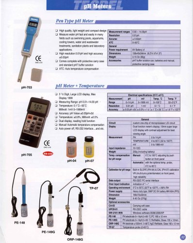 pH meter, pH electrode, pH buffer soution