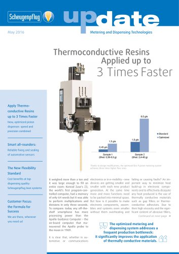 Thermoconductive Resins  Applied up to  3 Times Faster