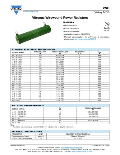 Vitreous Wirewound Power Resistors