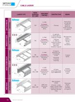 CABLE LADDER - 2