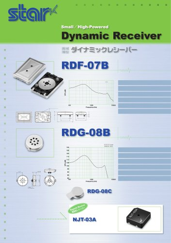 Dynamic Receiver