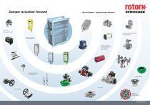 Damper Actuation Focused | One Air-Damper – Various Actuator Solutions! - 1