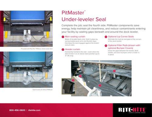PitMaster: Under Leveler