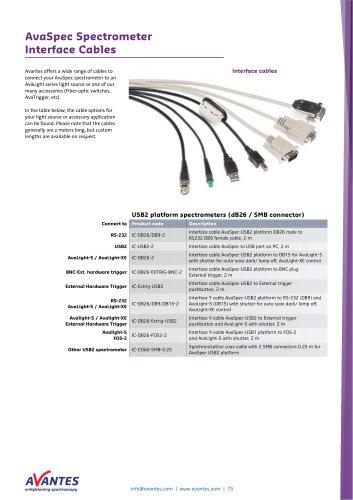 AvaSpec Spectrometer Interface Cables