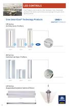 2016 LED LIGHTING  PRODUCT GUIDE - 12