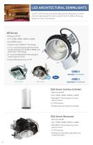 2016 LED LIGHTING  PRODUCT GUIDE - 2
