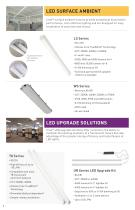 2016 LED LIGHTING  PRODUCT GUIDE - 6