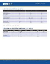 CLM1C Series White - 2
