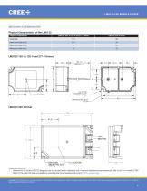 Cree® LMD125 LED Module Drivers - 8