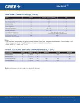 Cree® Screen Master® 5-mm Oval LED C5SMF-AJF/AJE - 2