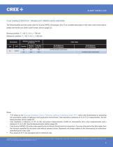 Cree® XLamp® XHP50.2 LEDs - 8