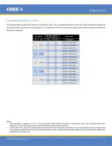 Cree® XLamp® XP-G LEDs - 3