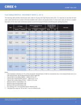 Cree® XLamp® XQ-E LEDs - 3
