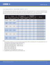 Cree® XLamp® XQ-E LEDs - 6