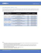 Cree® XLamp® XR-C LEDs - 3