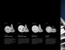 LED Lamps - 5
