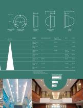LED Modules Product Guide - 4
