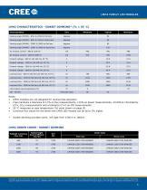 LMH2 LED Module - 6