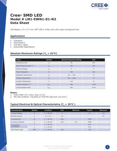 SMD LED Data Sheet