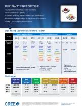 XLamp Color LEDs - 1