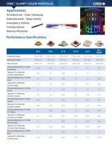 XLamp Color LEDs - 2