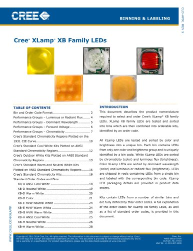 XLamp XB-D LED
