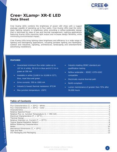 Xlamp  XR LED Data Sheet