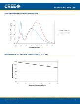 XM-L High-Voltage White - 3