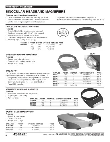headmount magnifiers
